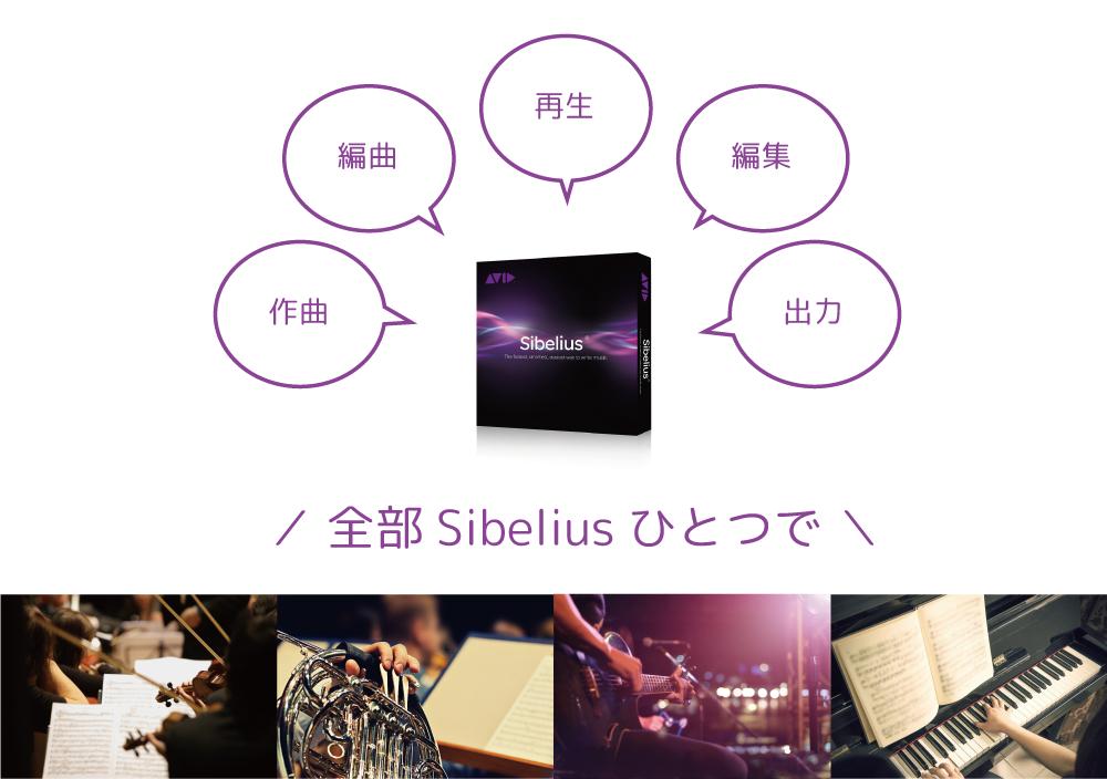 作曲・編曲・再生・編集・出力、全部Sibeliusひとつで